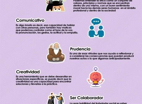 Características de un Trabajador Social, Radio Universitaria URepublicanaRadio-Trabajo-Social